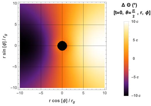 用最重的黑洞来探测最轻的粒子?|黑洞粒子